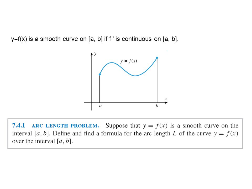 y=f(x) is a smooth curve on [a, b] if f ' is continuous on [a, b].